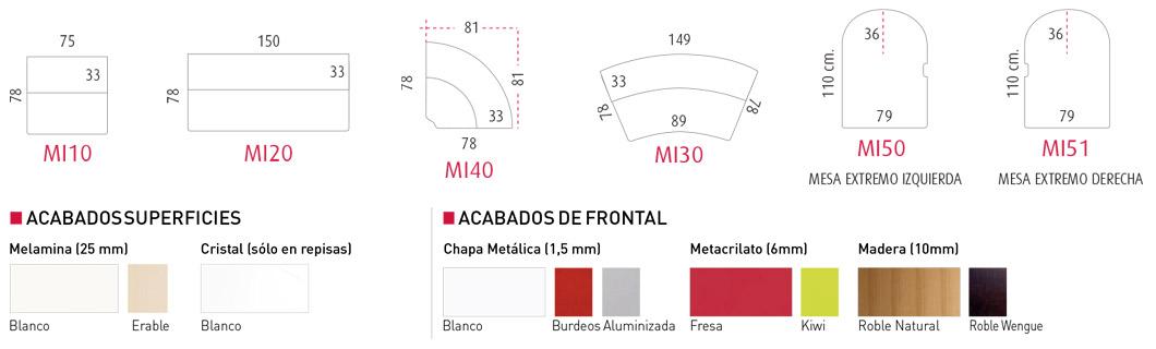 Dimensiones Informa