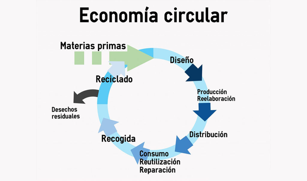 Economía de Escala y Sillón de Oficina