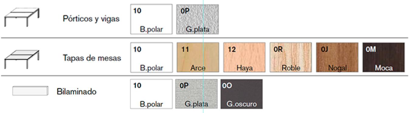 Acabados de madera Multipuesto Operativo Zama de Forma 5