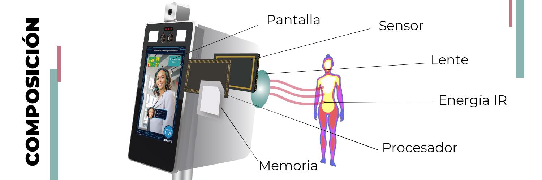 Cámaras Termográficas y Termómetros para Control de Temperatura